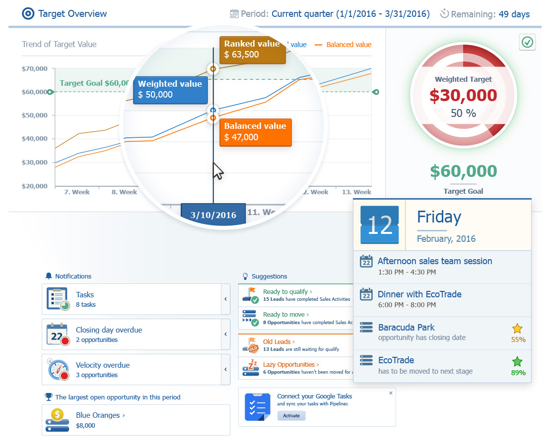 Pipeliner CRM: Visual CRM