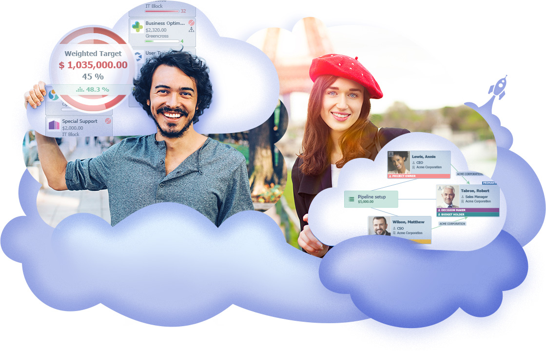 Pipeliner CRM Cloud