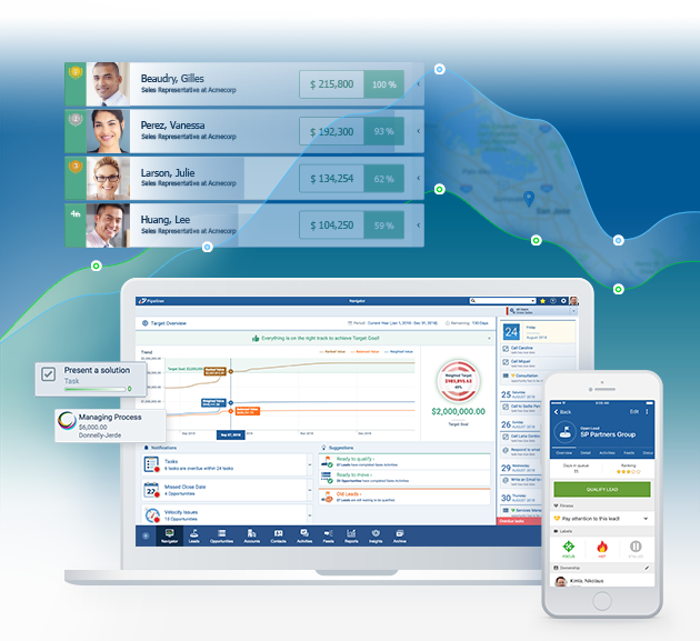 Pipeliner CRM