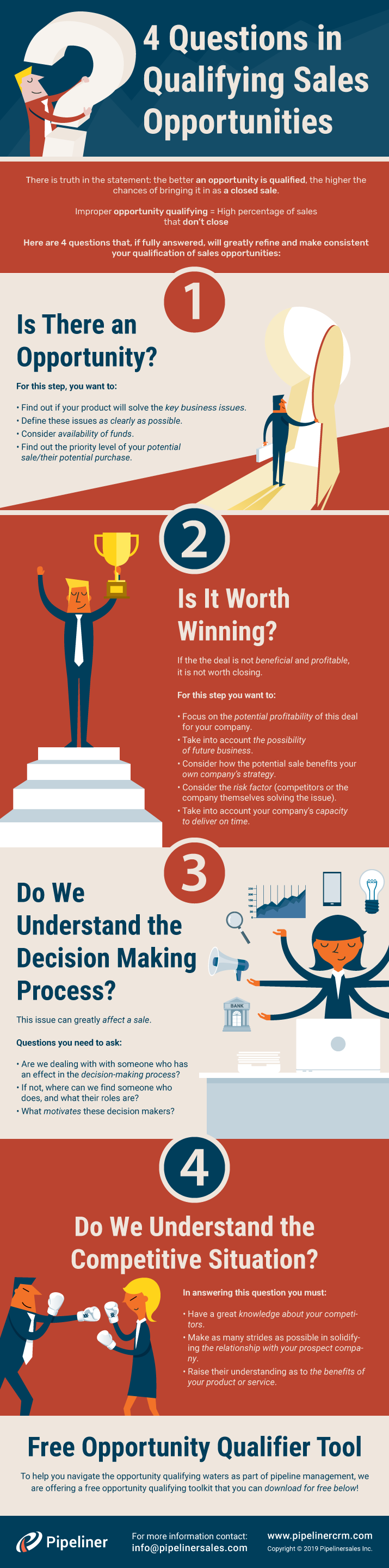 four-questions-in-qualifying-sales-opportunities